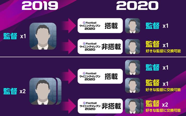 監督 ウイイレ ps4 2020