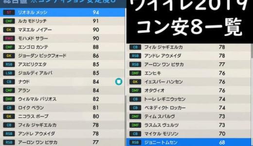 【ウイイレ2019】コンディション安定度8一覧!たった25人のレア選手たち
