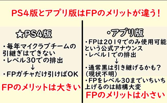 PS4とアプリ版のFPの違い