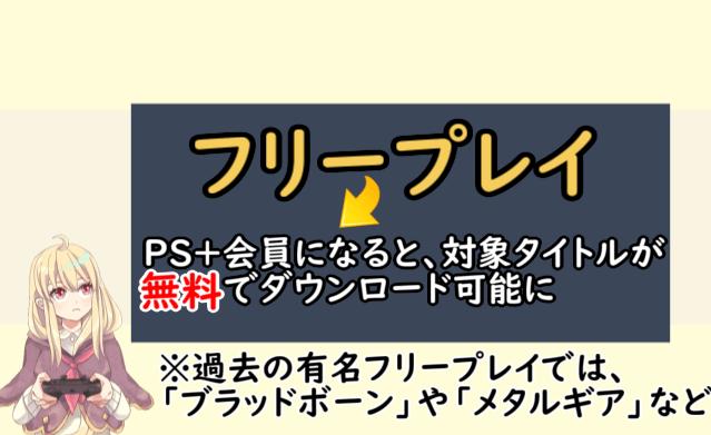 PS+のフリープレイ