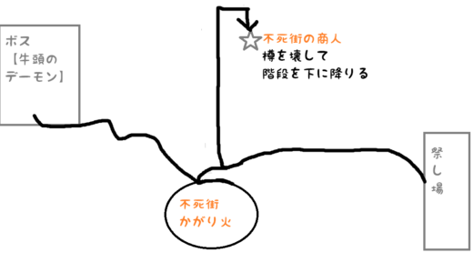 不死街の商人の場所【干からびた指・レイピア・火炎壷】ダクソR