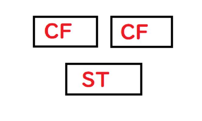 3CFの監督